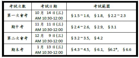 微積分 (上 )考試範圍及日期